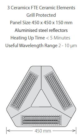 cheapest far Infrared heater panels uk